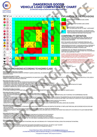 dangerous goods vehicle load compatibility chart